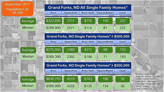 RE Housing Stats.jpg